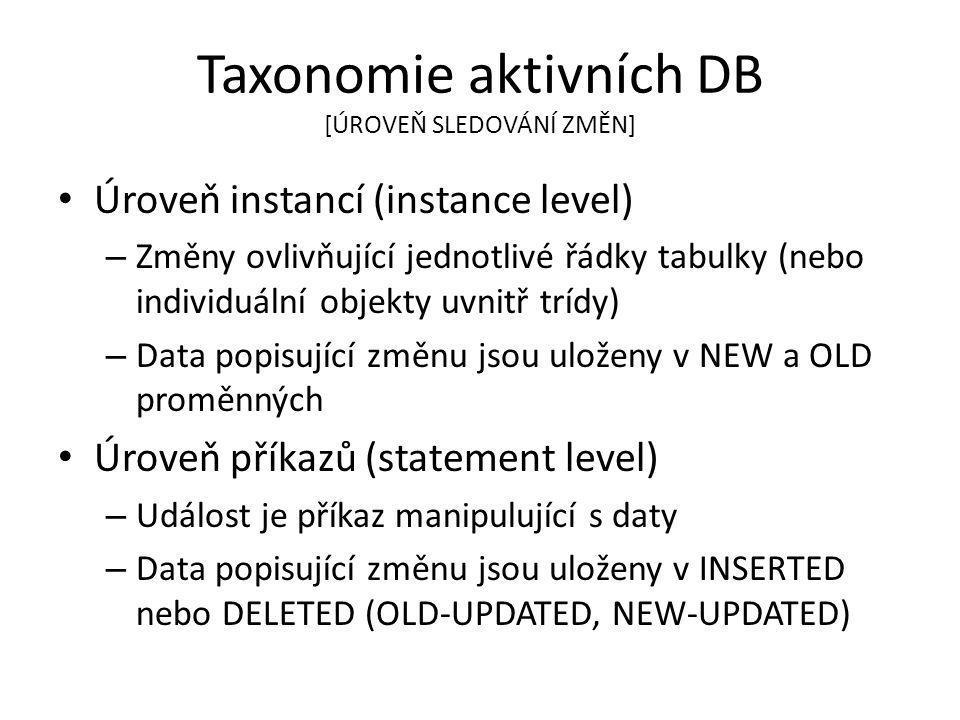 Taxonomie aktivních DB [ÚROVEŇ SLEDOVÁNÍ ZMĚN]